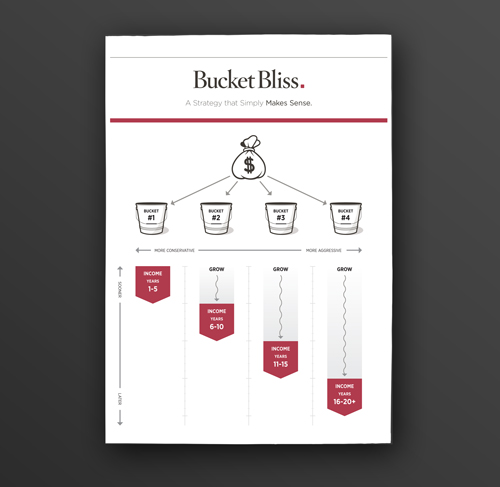 Bucket bliss handout